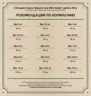Chicopee CNL Mini Adult Lamb & Rice сухой корм для взрослых собак мелких пород с ягненком и рисом