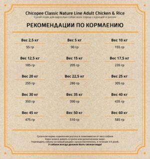 Chicopee CNL Adult Chicken & Rice сухой корм для взрослых собак всех пород с курицей и рисом