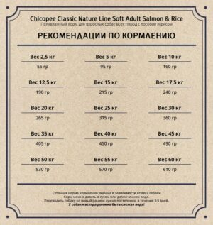Chicopee CNL Soft Adult Salmon & Rice полувлажный корм для взрослых собак всех пород с лососем и рисом - 2 кг