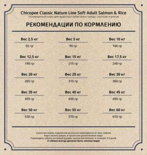 Chicopee CNL Soft Adult Salmon & Rice полувлажный корм для взрослых собак всех пород с лососем и рисом