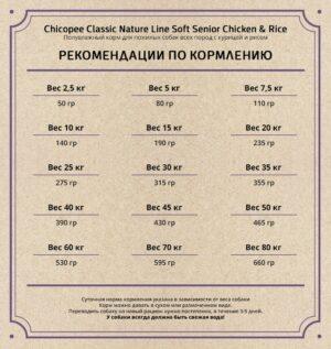 Chicopee CNL Soft Senior Chicken & Rice полувлажный корм для пожилых собак всех пород с курицей и рисом