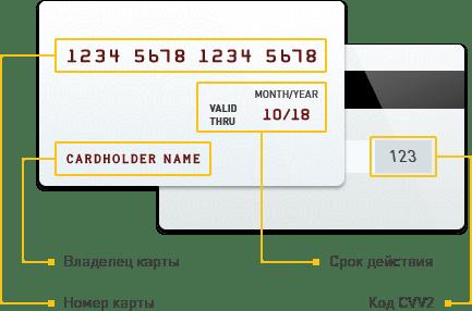 card - Правила оплаты